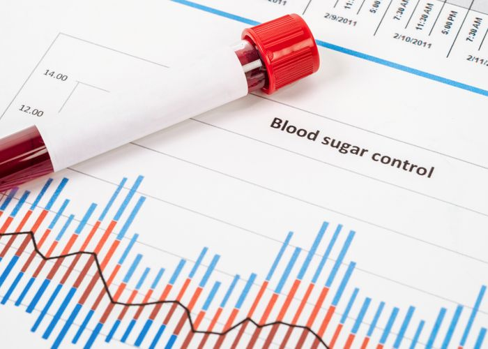 With More Diabetes Treatment Options Than Ever Before, Why is Blood Sugar Control Still So Elusive?
