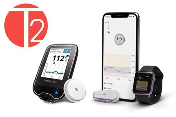 Continuous Glucose Monitors