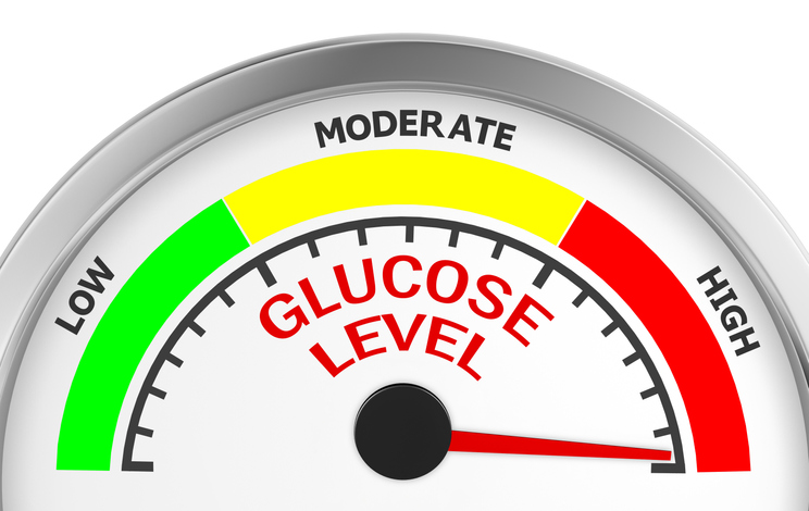 Strike the Spike: Controlling Blood Sugars After Eating